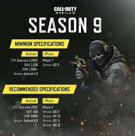 Nuevos requerimientos de Call of Duty Mobile