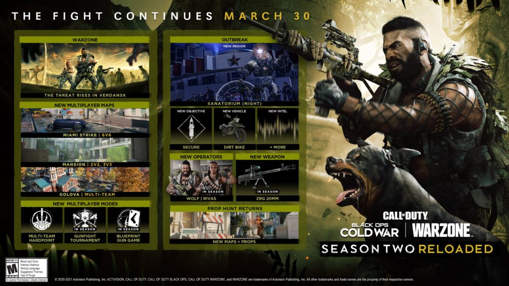 Hoja de ruta de la season 2 reloaded de Black Ops Cold War y Warzone